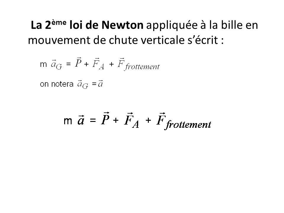 La 2ème loi de Newton appliquée à la bille en mouvement de chute verticale s'écrit :