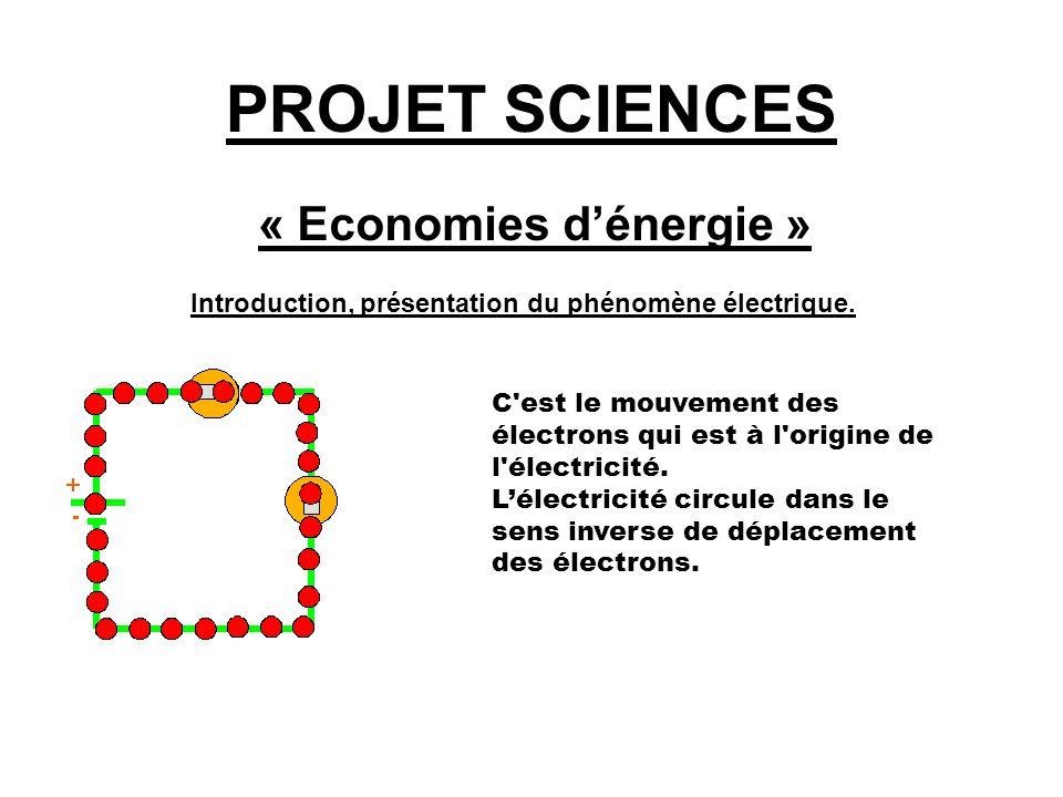 « Economies d'énergie »