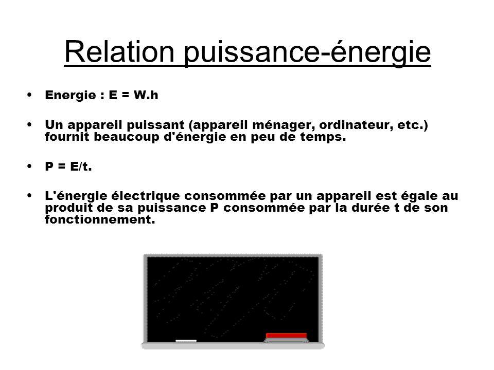 Relation puissance-énergie
