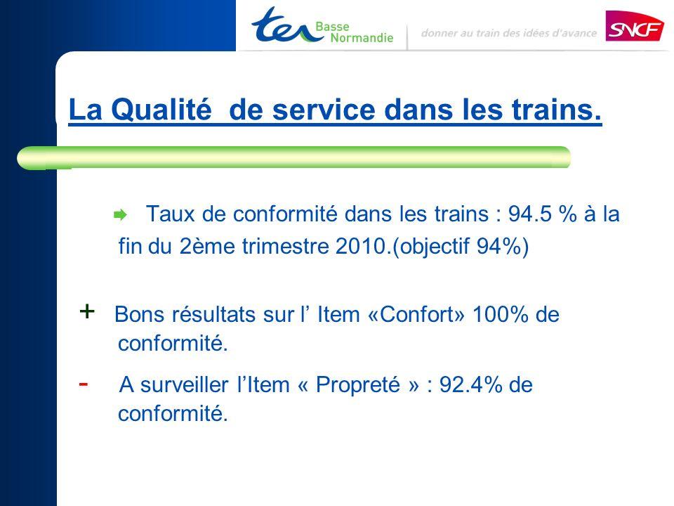 La Qualité de service dans les trains.