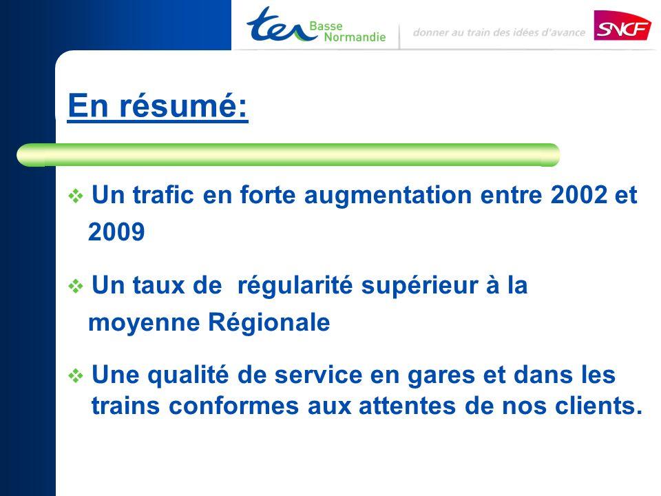 En résumé: Un trafic en forte augmentation entre 2002 et 2009