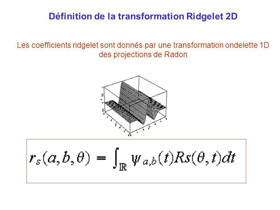 Définition de la transformation Ridgelet 2D