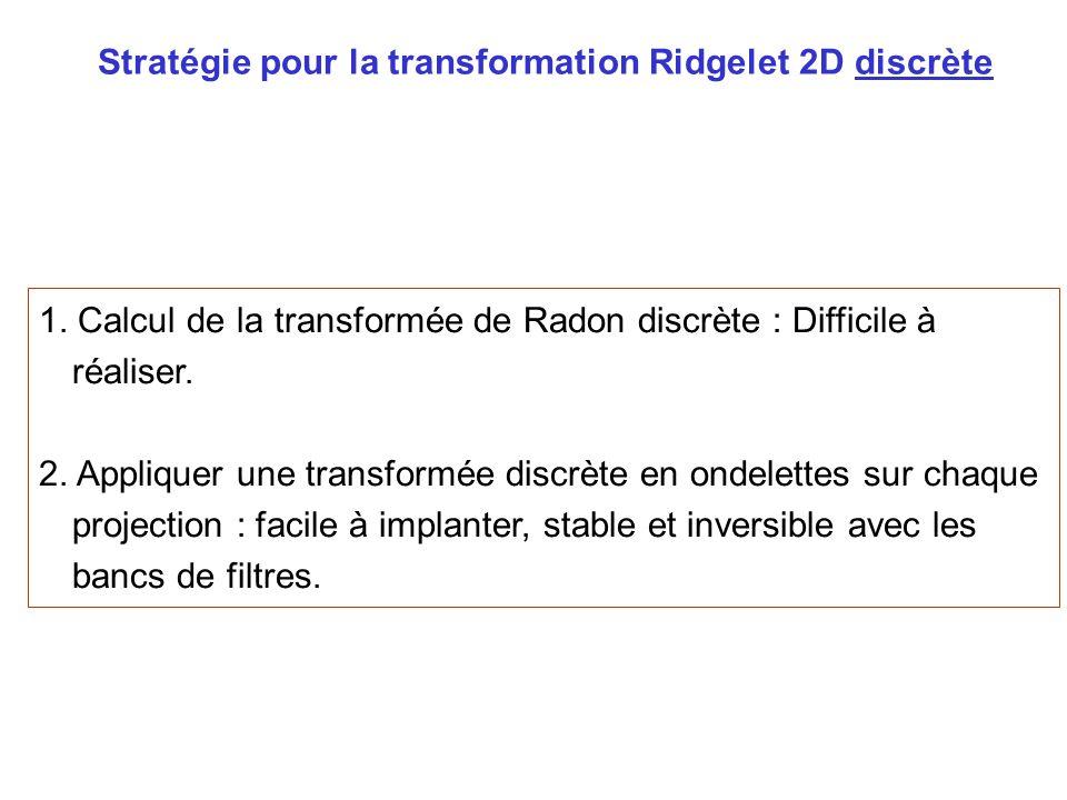 Stratégie pour la transformation Ridgelet 2D discrète