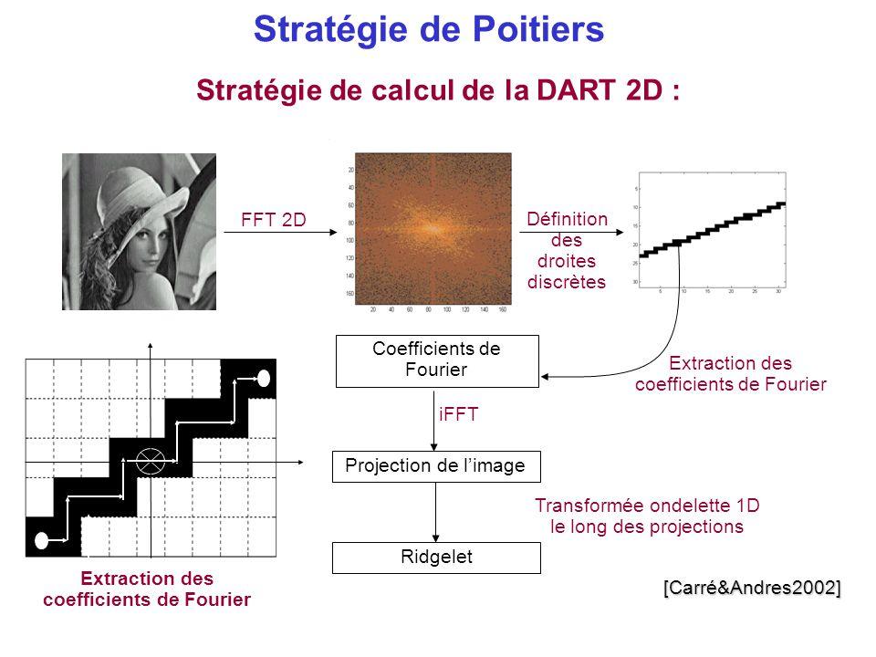 Stratégie de calcul de la DART 2D :