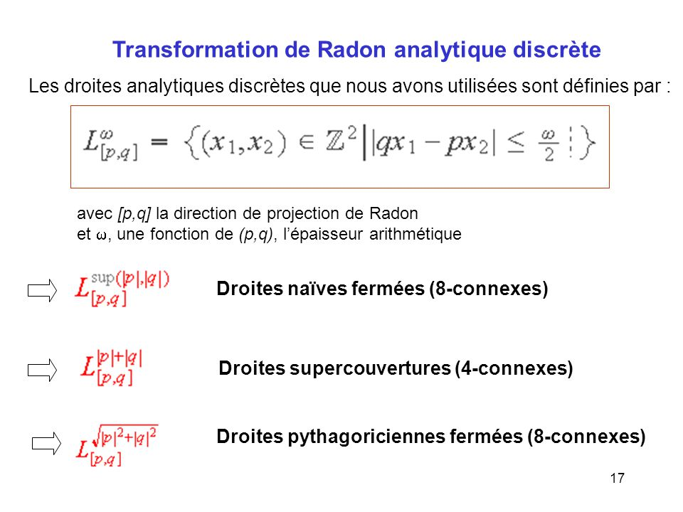 Transformation de Radon analytique discrète