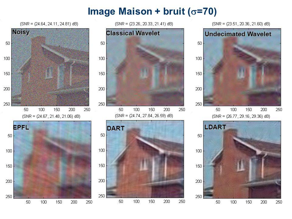 Image Maison + bruit (=70)
