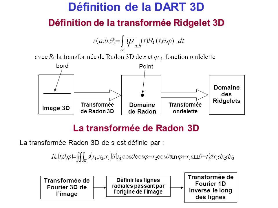 Définition de la DART 3D Définition de la transformée Ridgelet 3D