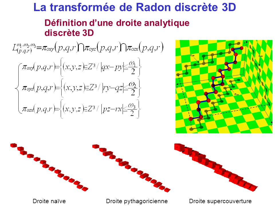 La transformée de Radon discrète 3D