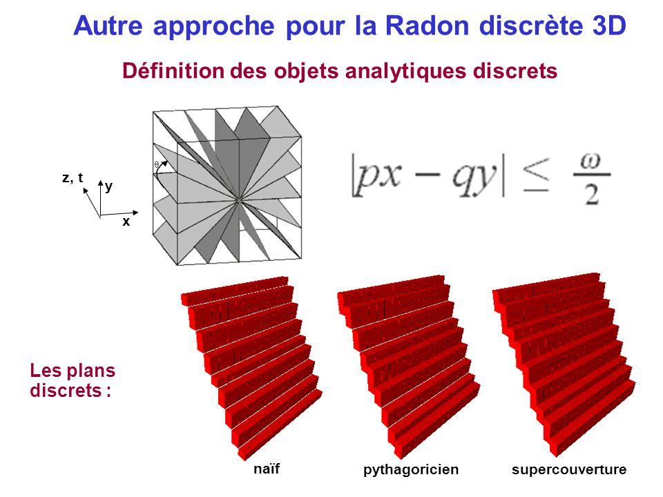 Autre approche pour la Radon discrète 3D