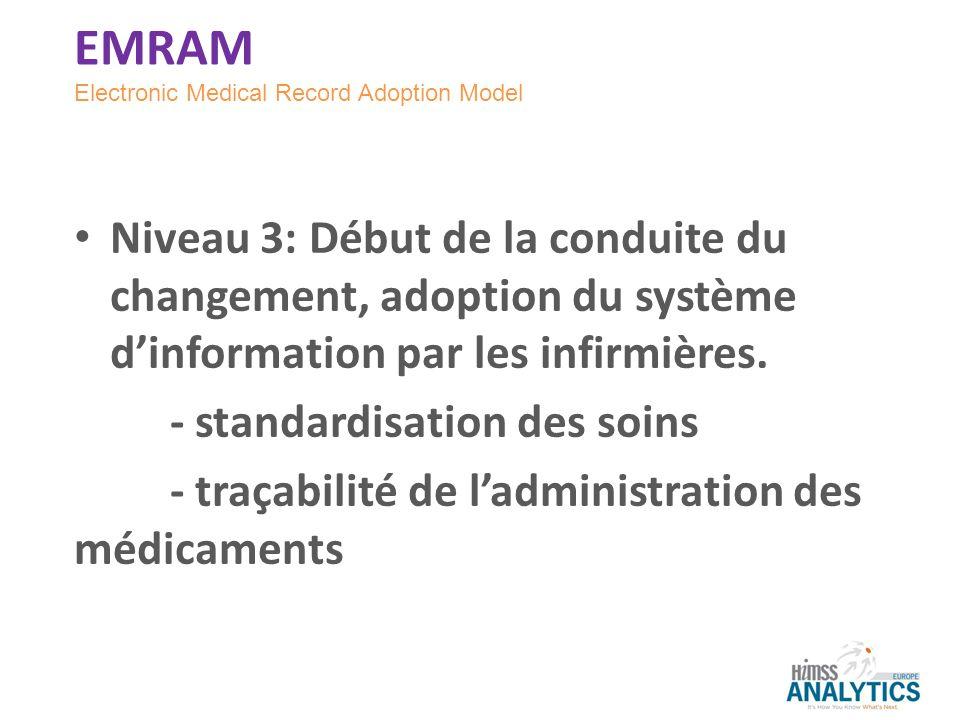 EMRAM Electronic Medical Record Adoption Model. Niveau 3: Début de la conduite du changement, adoption du système d'information par les infirmières.
