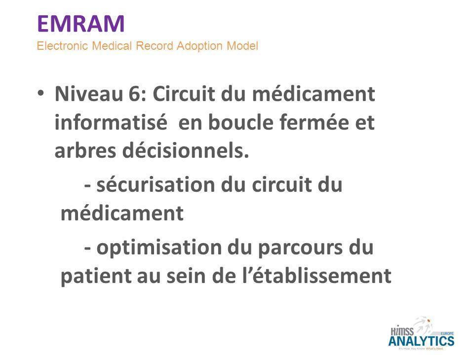 EMRAM Electronic Medical Record Adoption Model. Niveau 6: Circuit du médicament informatisé en boucle fermée et arbres décisionnels.