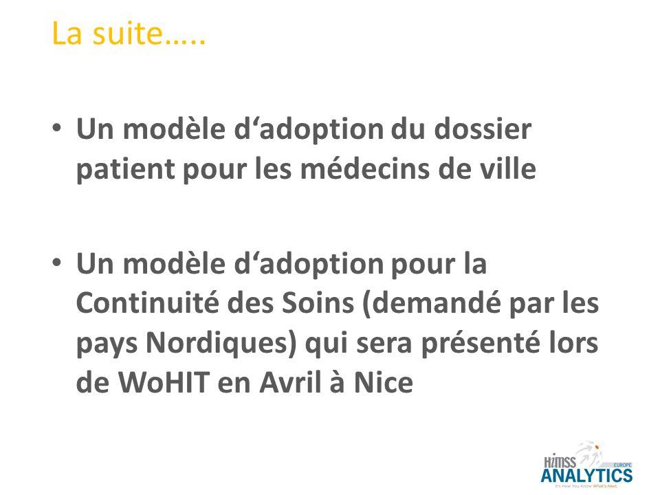 La suite….. Un modèle d'adoption du dossier patient pour les médecins de ville.