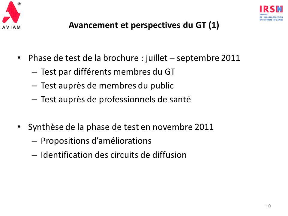 Avancement et perspectives du GT (1)
