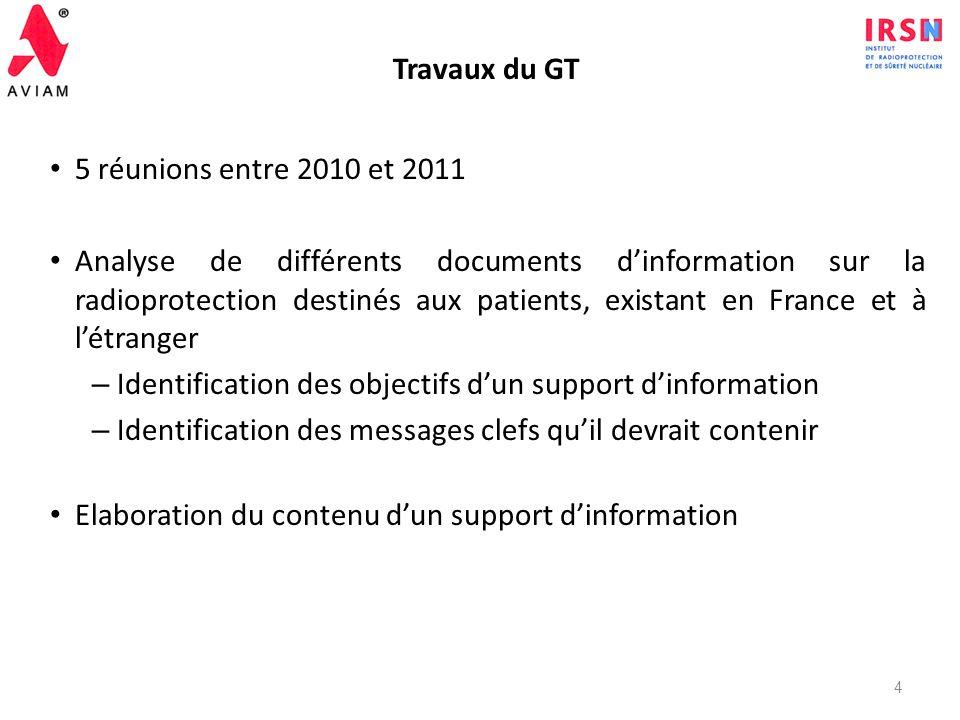 Identification des objectifs d'un support d'information