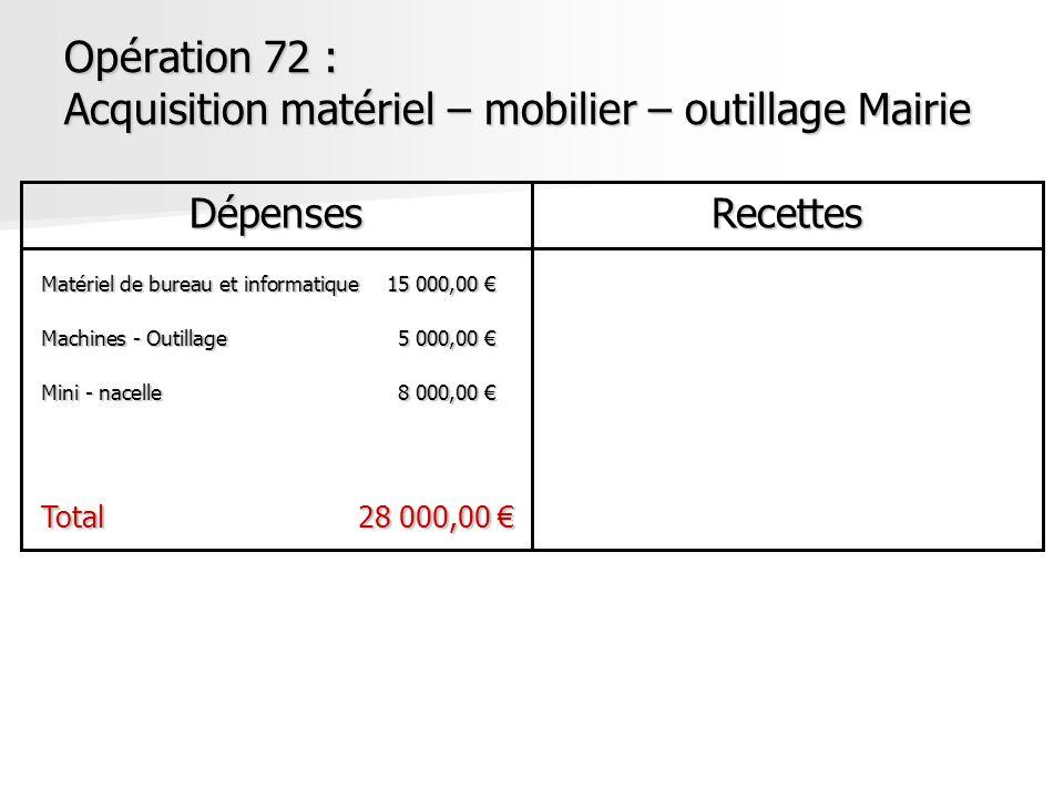 Opération 72 : Acquisition matériel – mobilier – outillage Mairie