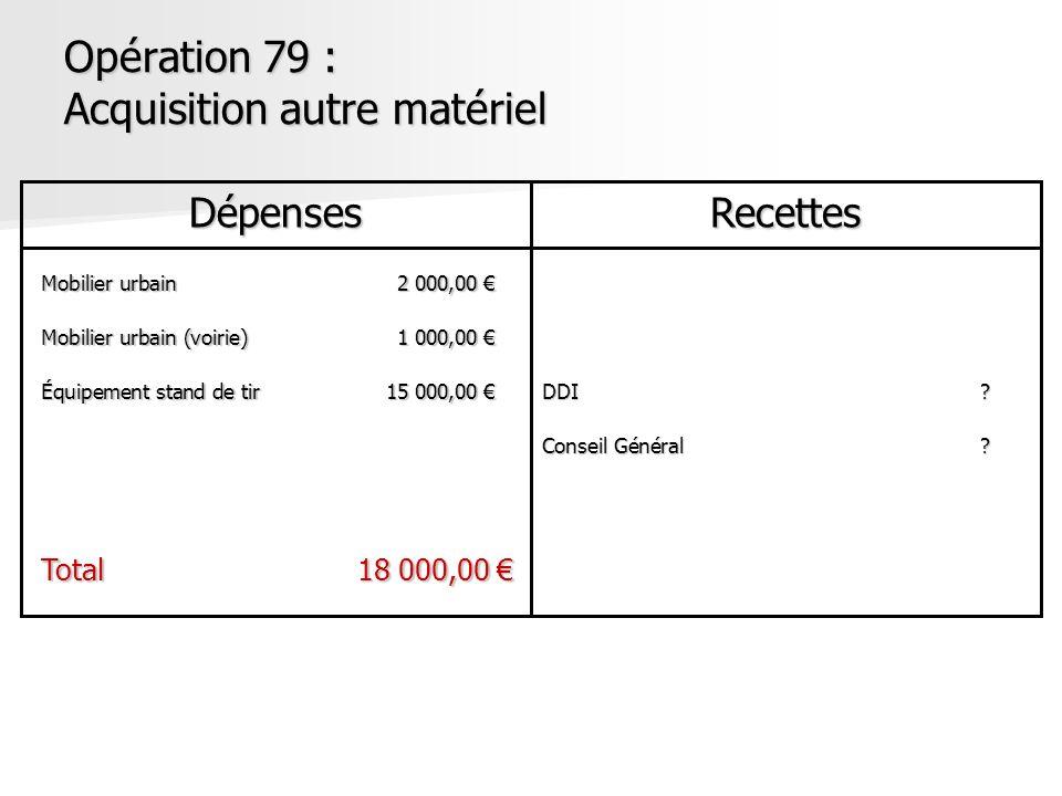 Opération 79 : Acquisition autre matériel