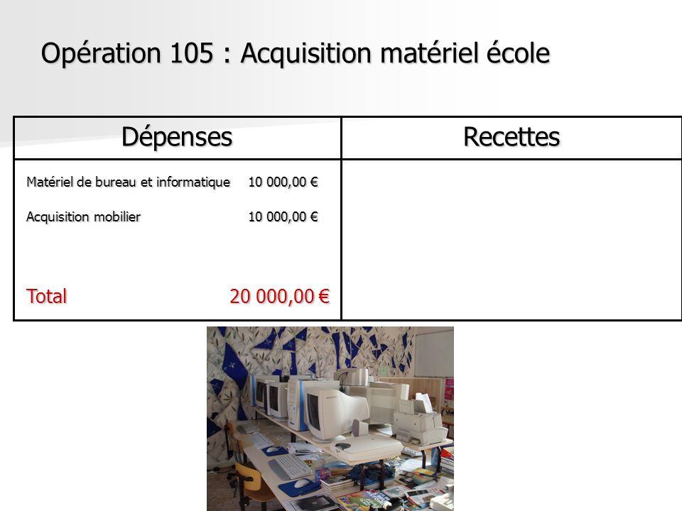 Opération 105 : Acquisition matériel école