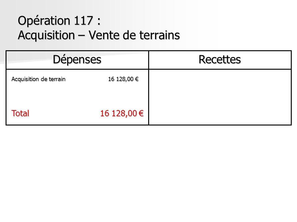 Opération 117 : Acquisition – Vente de terrains