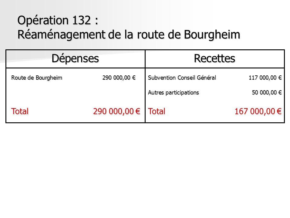 Opération 132 : Réaménagement de la route de Bourgheim