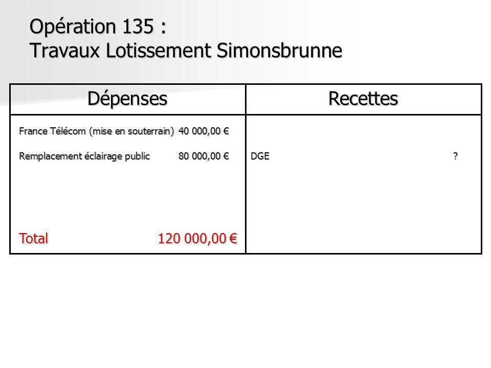 Opération 135 : Travaux Lotissement Simonsbrunne
