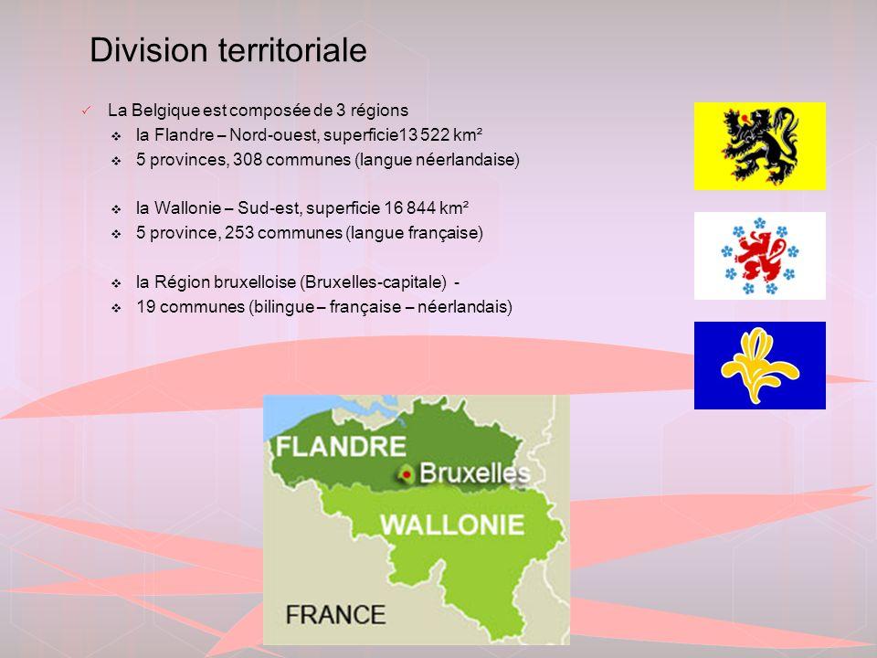 Division territoriale