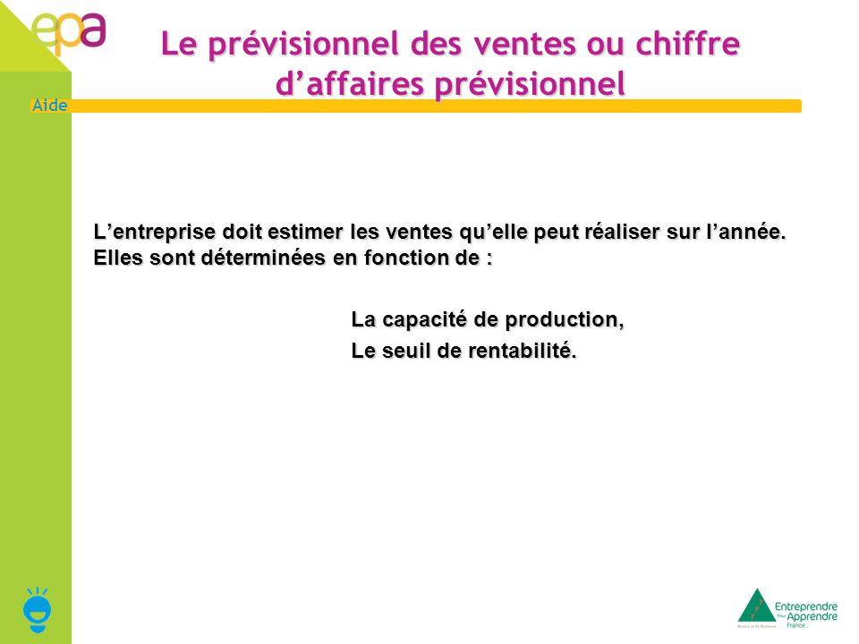 Le prévisionnel des ventes ou chiffre d'affaires prévisionnel