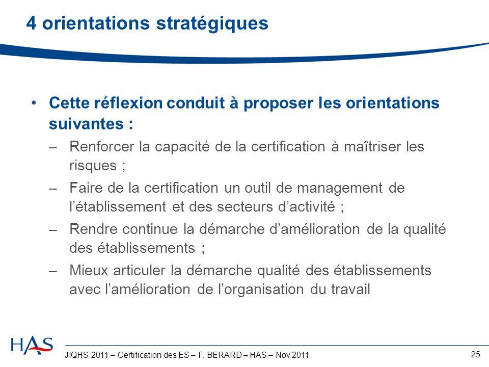 4 orientations stratégiques