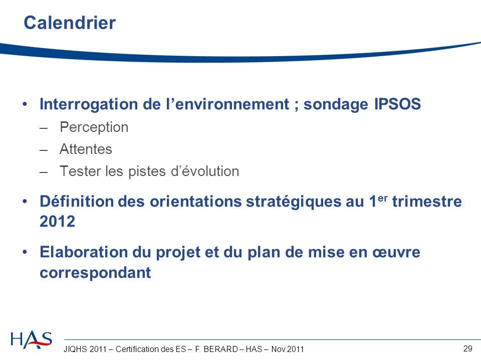 Calendrier Interrogation de l'environnement ; sondage IPSOS
