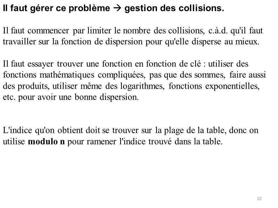 Il faut gérer ce problème  gestion des collisions.