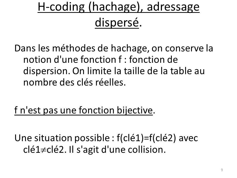 H-coding (hachage), adressage dispersé.