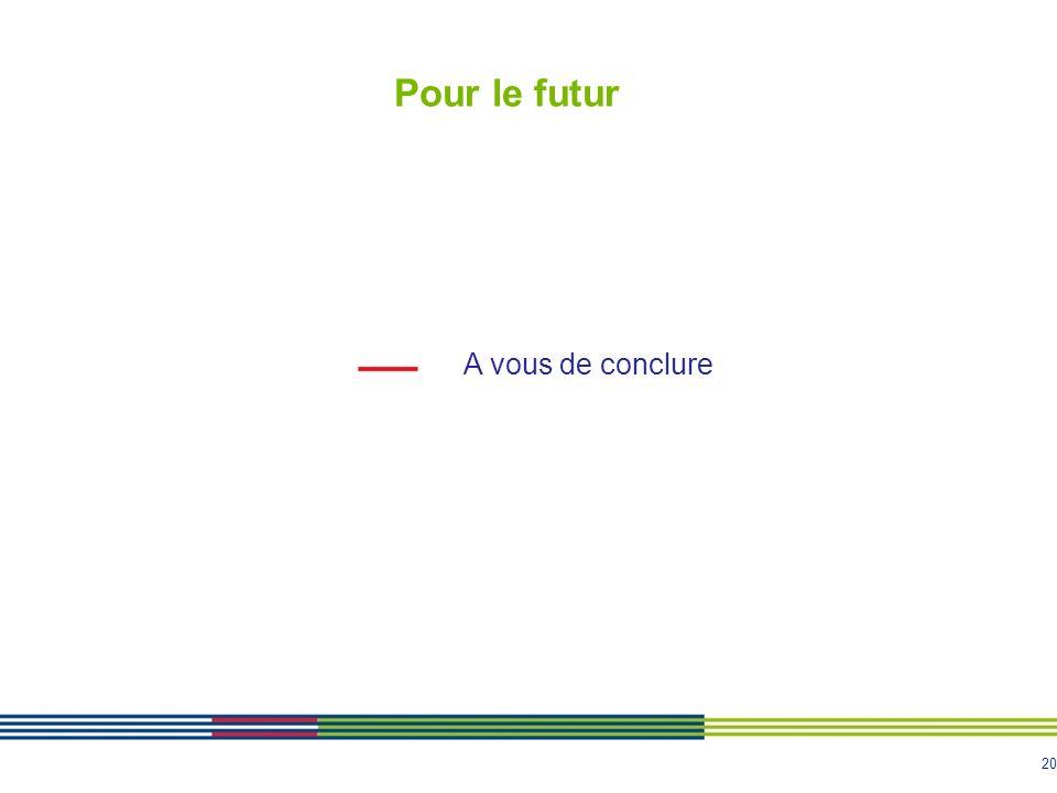 Pour le futur A vous de conclure