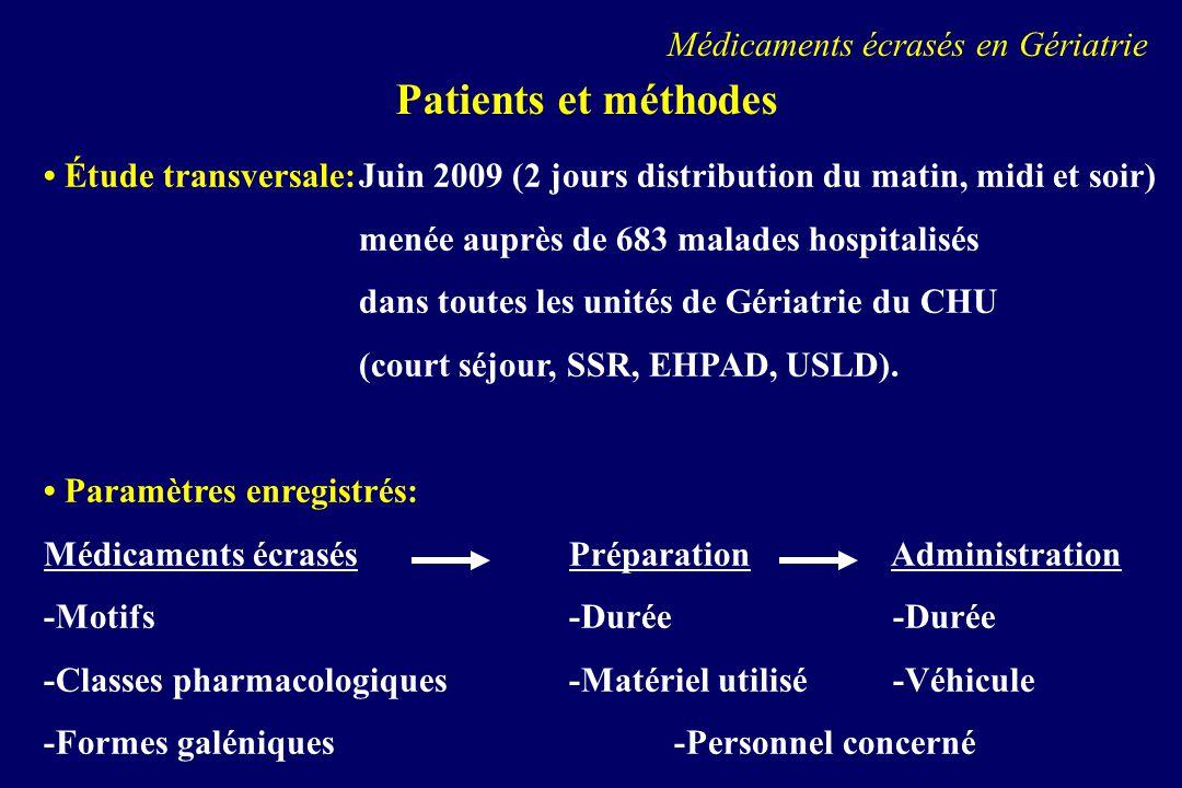 Patients et méthodes Médicaments écrasés en Gériatrie