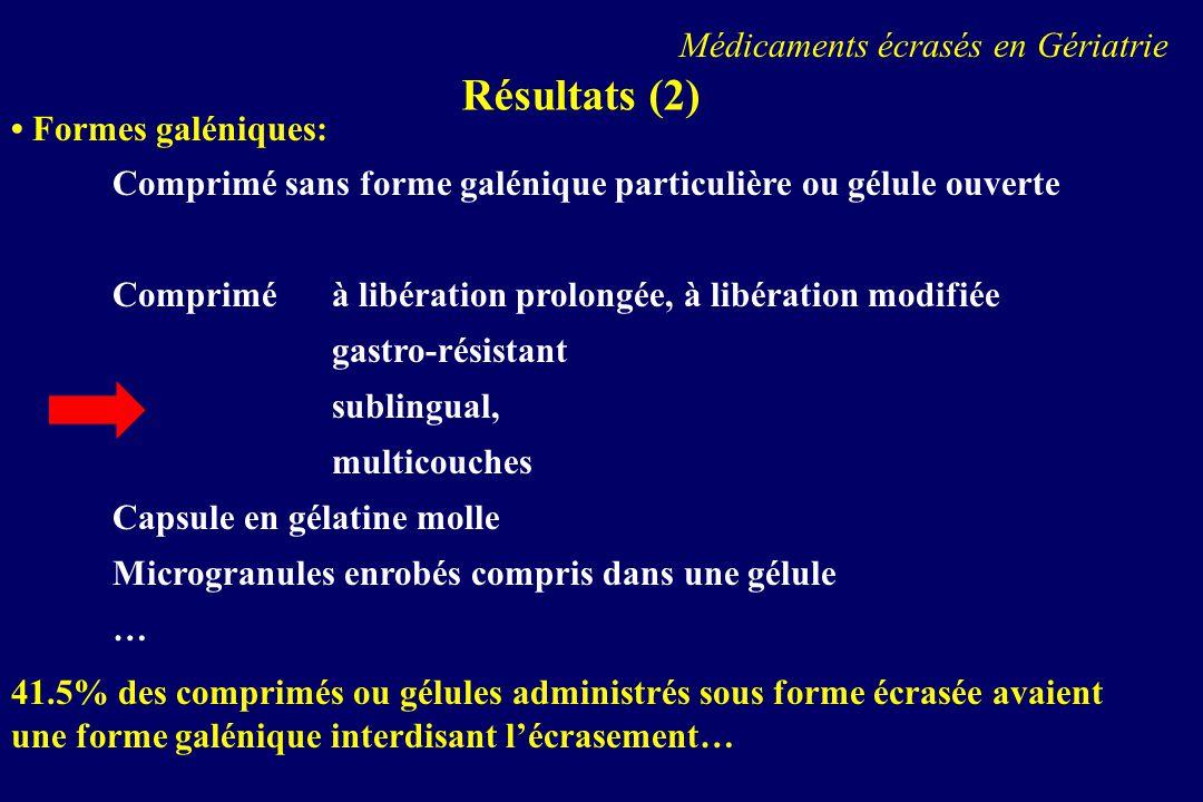 Résultats (2) Médicaments écrasés en Gériatrie • Formes galéniques: