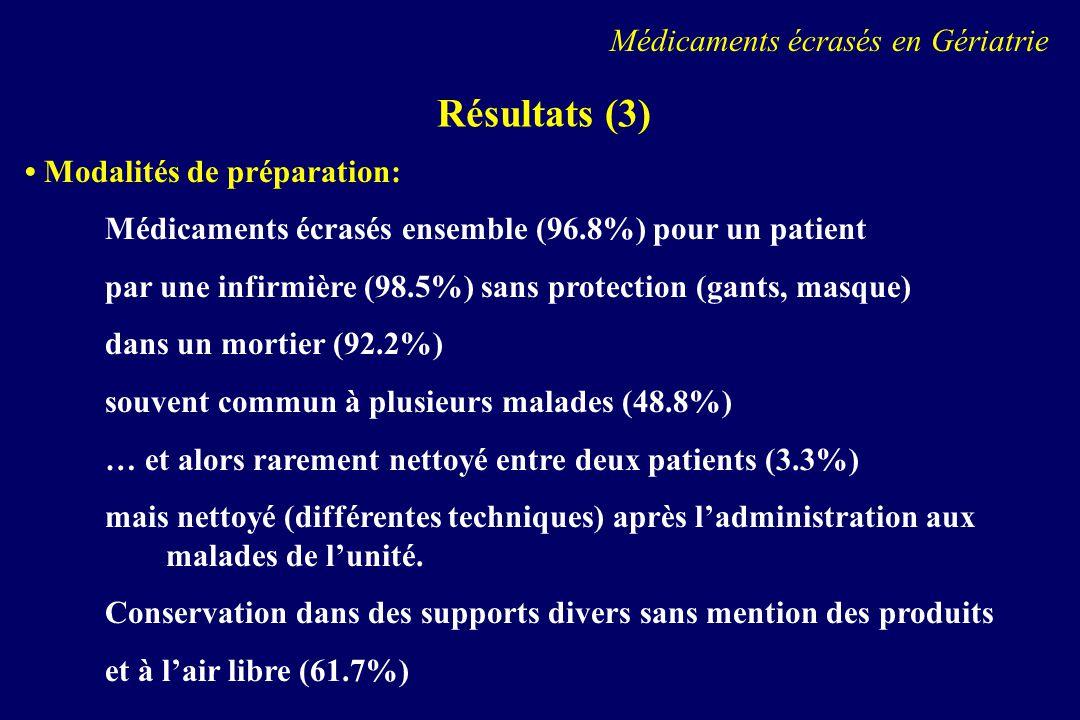 Résultats (3) Médicaments écrasés en Gériatrie