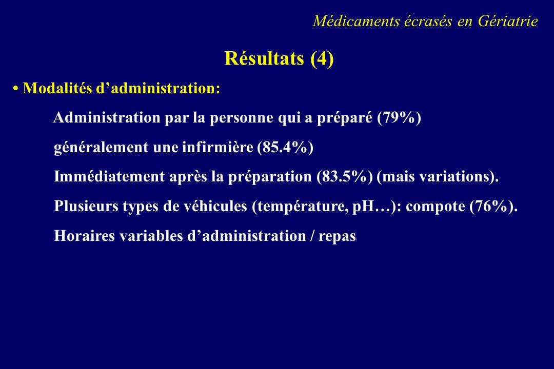 Résultats (4) Médicaments écrasés en Gériatrie