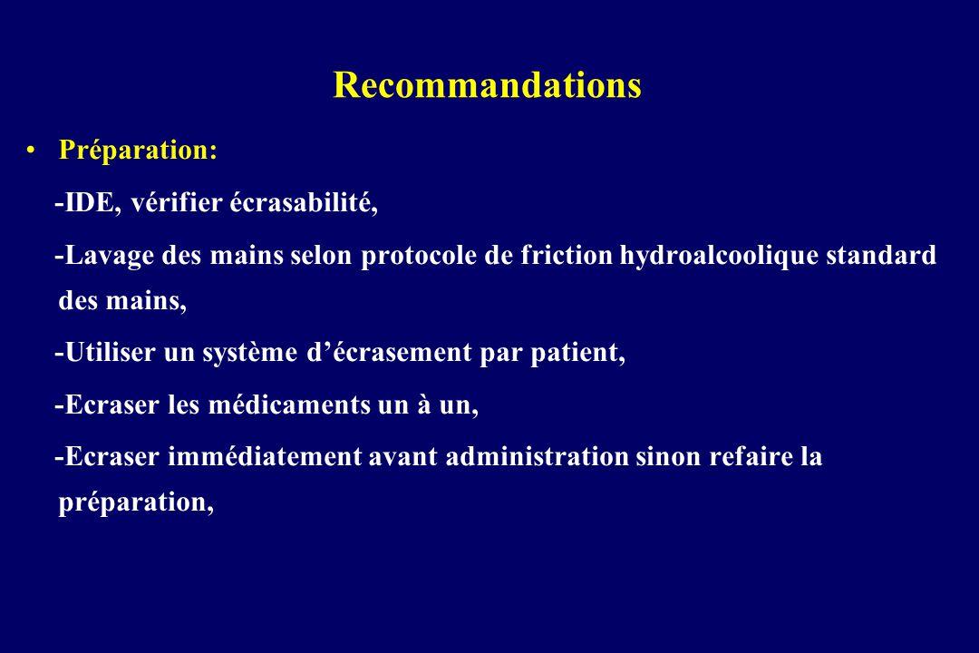 Recommandations Préparation: -IDE, vérifier écrasabilité,