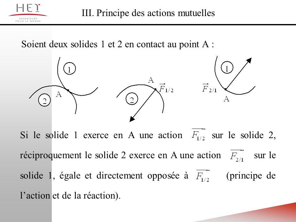 III. Principe des actions mutuelles