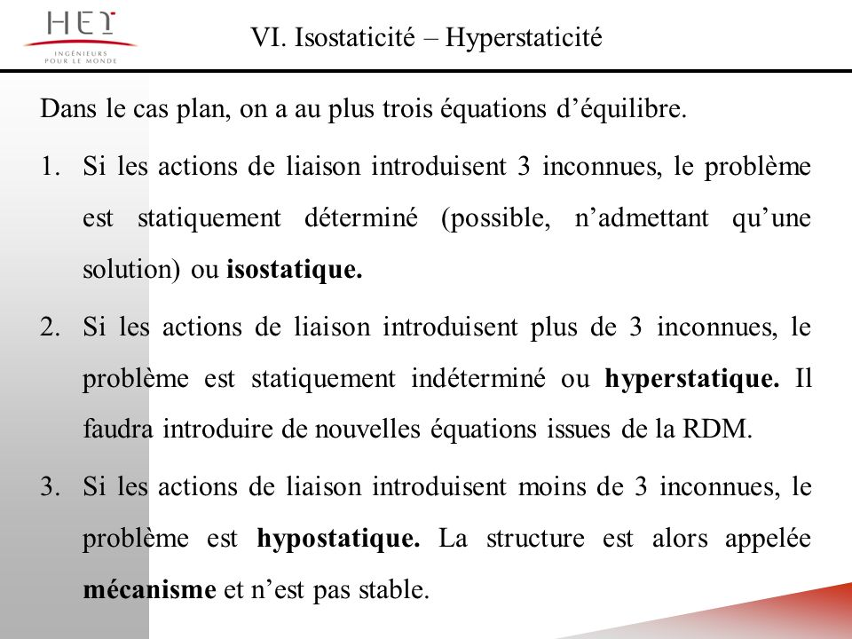 VI. Isostaticité – Hyperstaticité