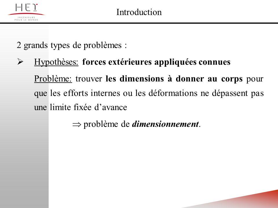 Introduction 2 grands types de problèmes : Hypothèses: forces extérieures appliquées connues.