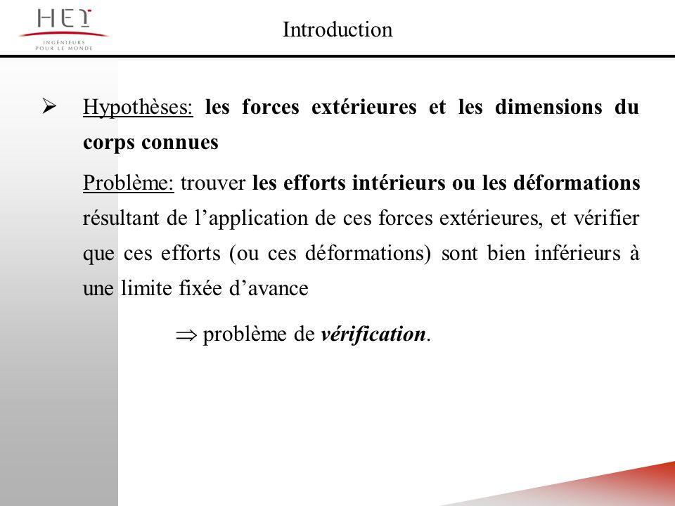 IntroductionHypothèses: les forces extérieures et les dimensions du corps connues.