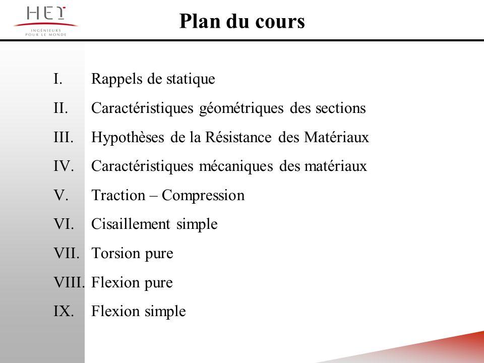 Plan du cours Rappels de statique