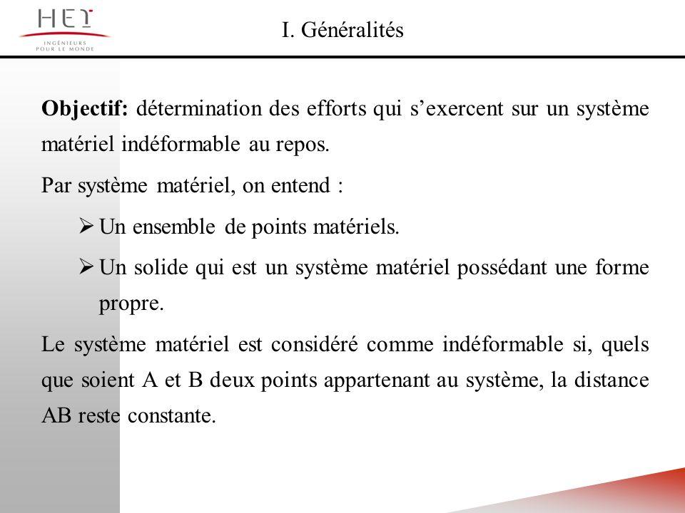 I. Généralités Objectif: détermination des efforts qui s'exercent sur un système matériel indéformable au repos.