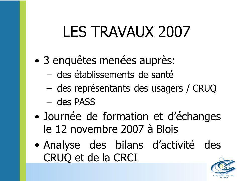 LES TRAVAUX 2007 3 enquêtes menées auprès: