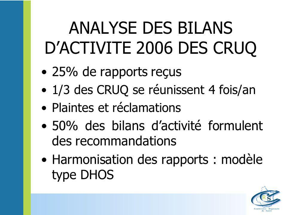 ANALYSE DES BILANS D'ACTIVITE 2006 DES CRUQ