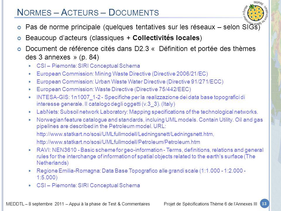 Normes – Acteurs – Documents