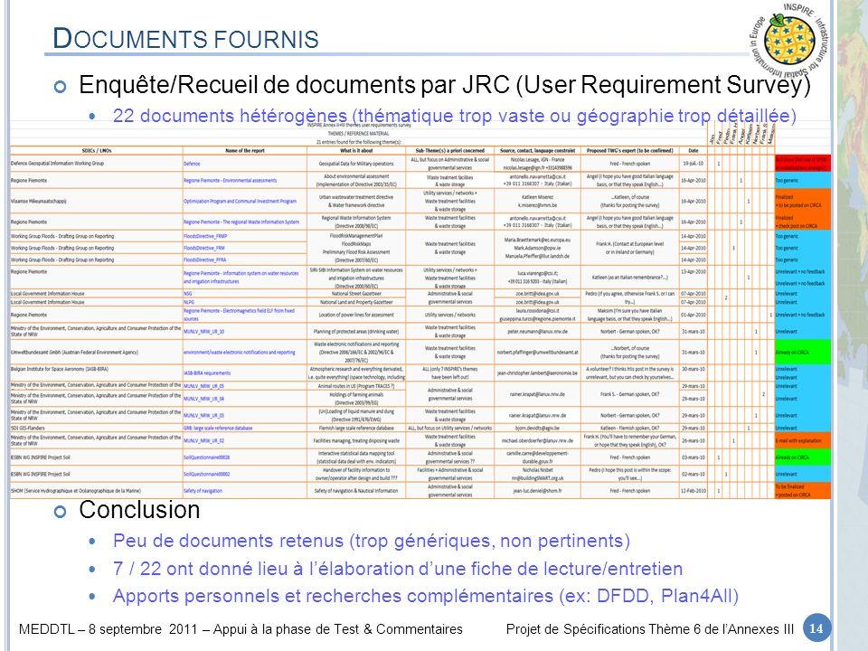 Documents fournisEnquête/Recueil de documents par JRC (User Requirement Survey)