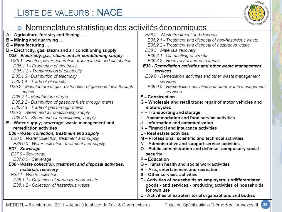 Liste de valeurs : NACE Nomenclature statistique des activités économiques: A – Agriculture, forestry and fishing …