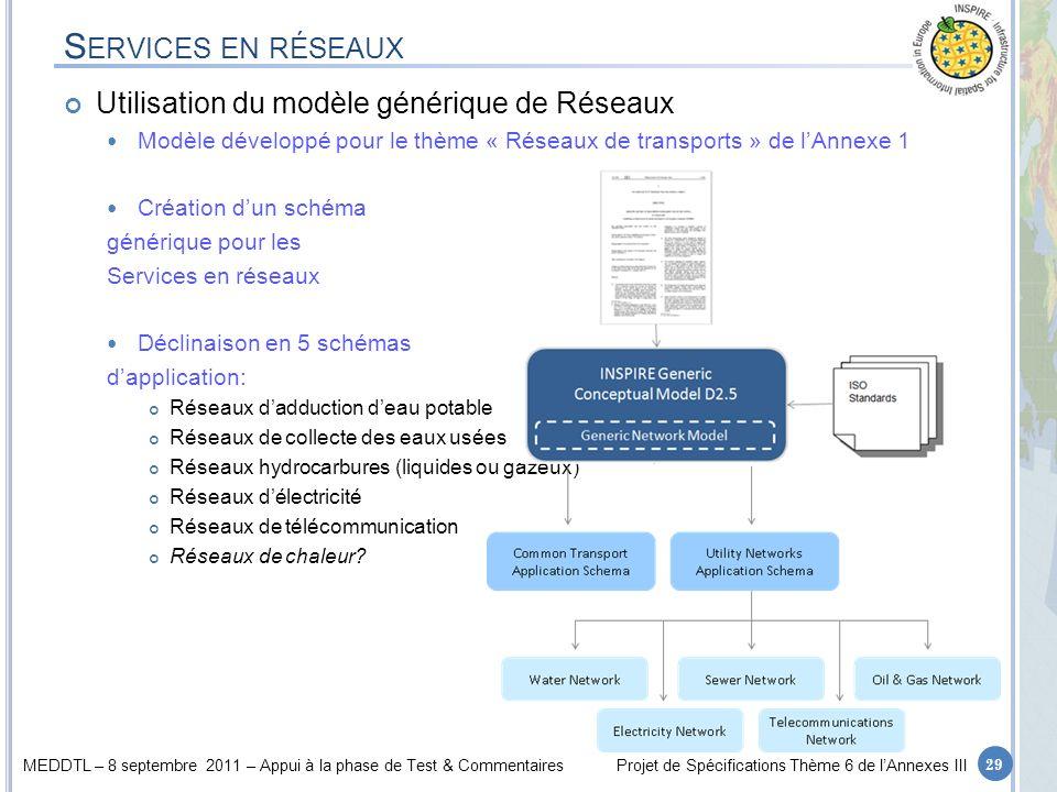 Services en réseaux Utilisation du modèle générique de Réseaux
