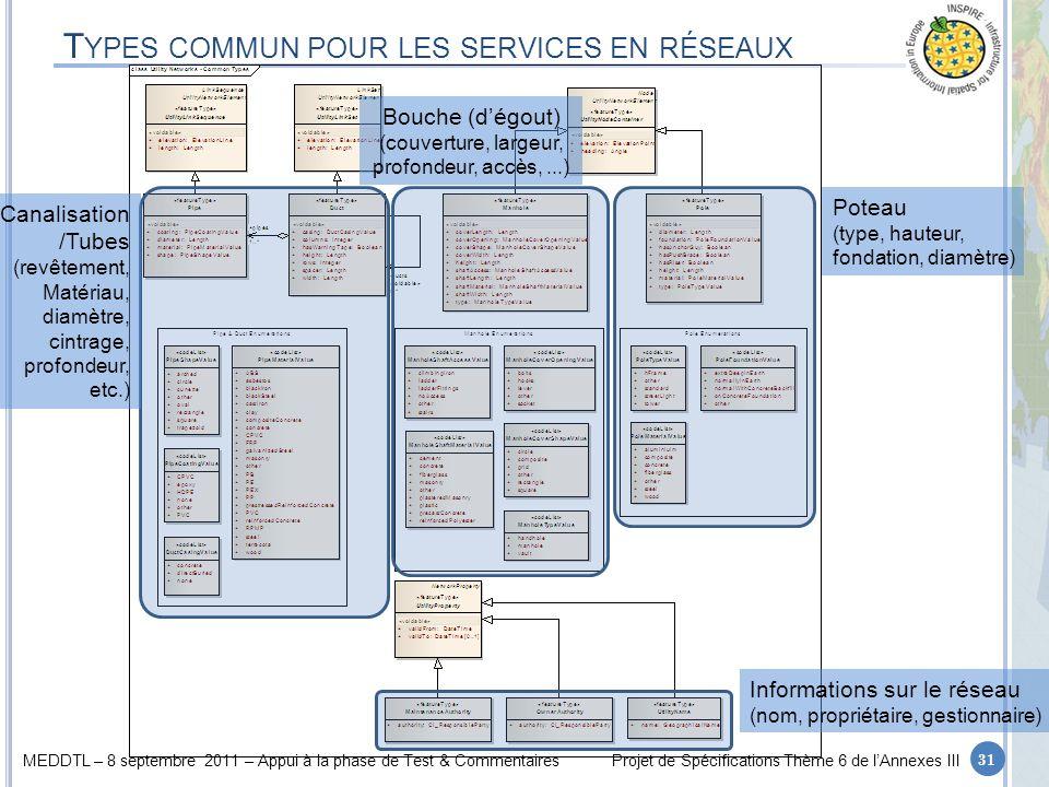 Types commun pour les services en réseaux