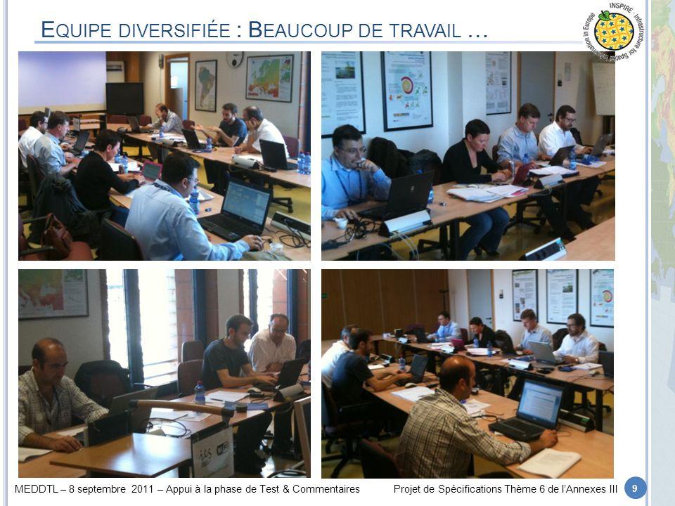 Equipe diversifiée : Beaucoup de travail …
